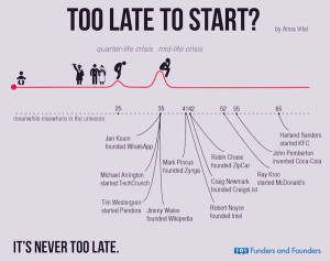 too-late-to-start